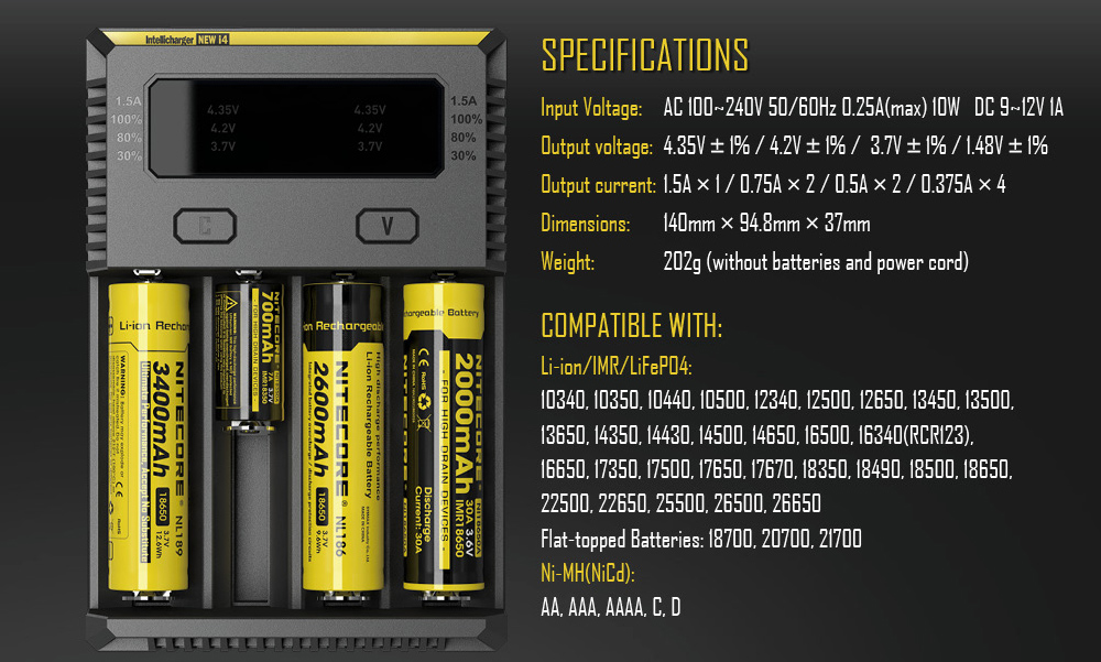 NITECORE NEW I4 Intellicharger Smart Battery Charger Case Specifications