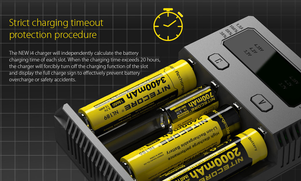 NITECORE NEW I4 Intellicharger Smart Battery Charger Case Strict charging timeout protection procedure