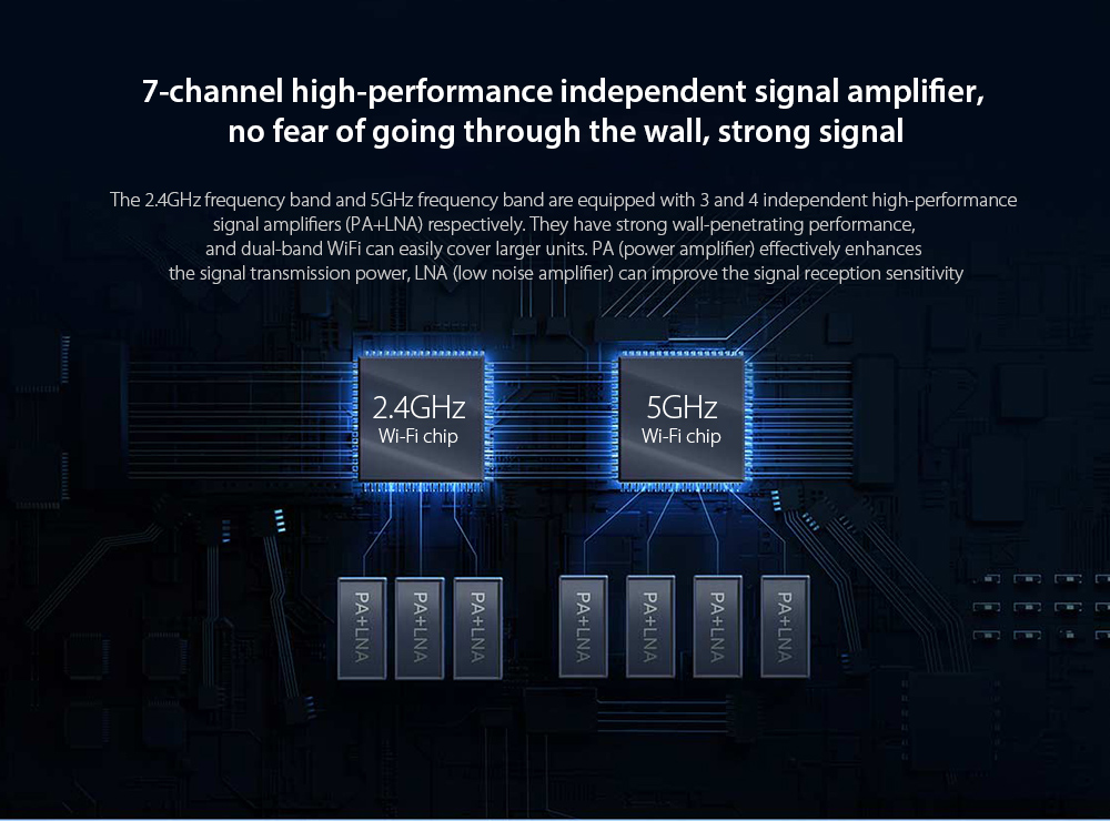 Xiaomi AC2350 Mi Alot Router 7-channel high-performance independent signal amplifier