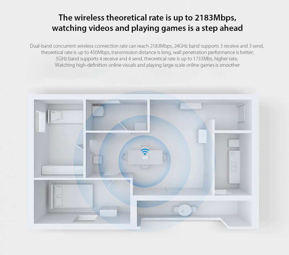 Xiaomi AC2350 Mi Alot Router The wireless theoretical rate is up to 2183Mbps