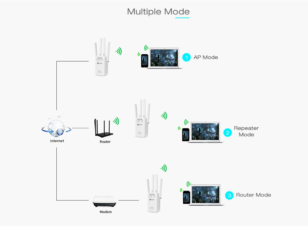 1200Mbps Dual Frequency Home WiFi Wireless Signal Amplifier Boost Extender Four Antennas - White EU Plug