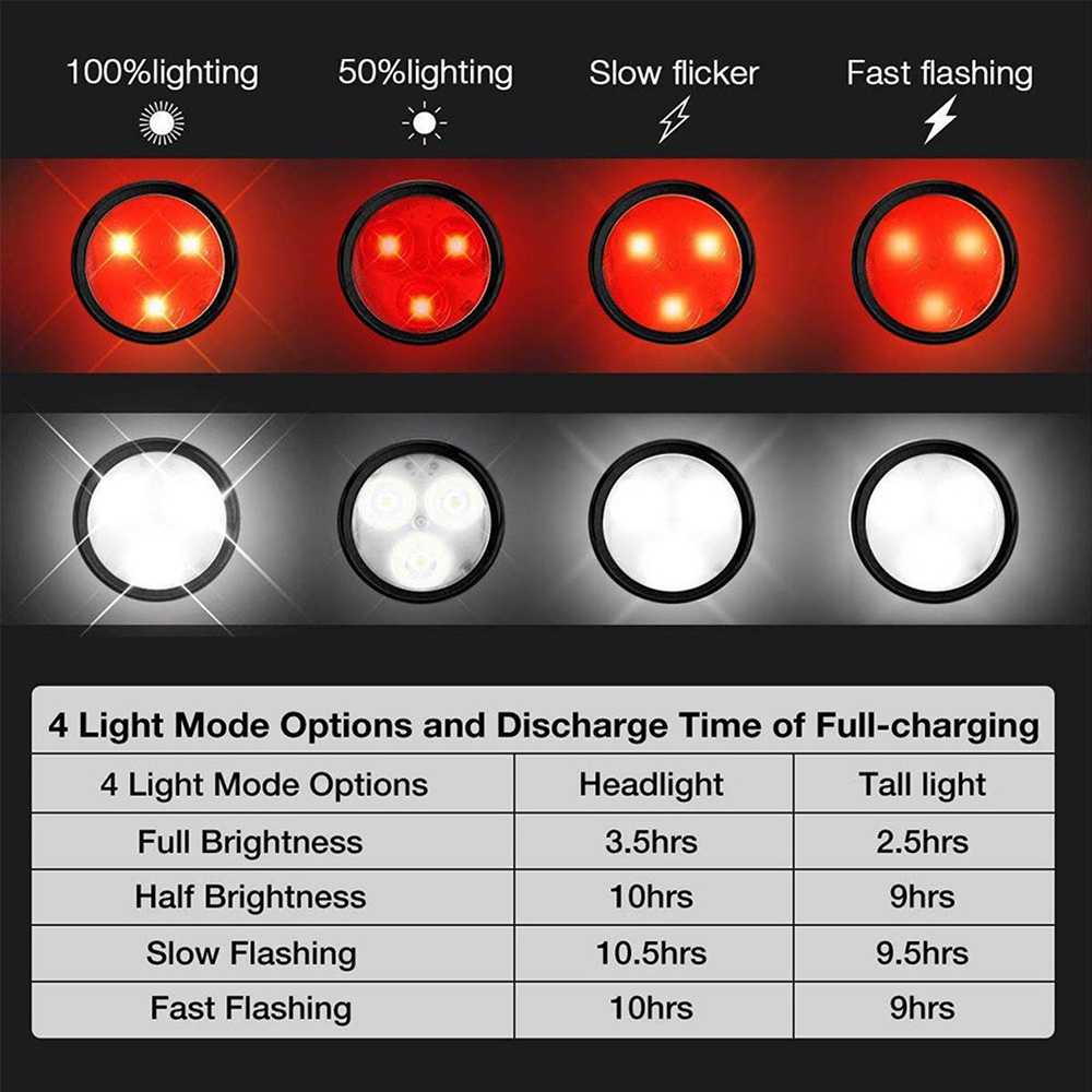 HJ-030 Mountain Bike Tail Light Front Light Highlight Night Riding USB Rechargeable LED Warning Lamp - Red