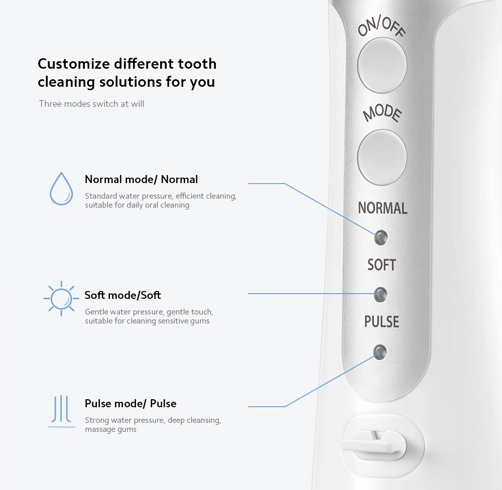 DR.BEI YMYM YF3 Portable Dental Flusher Three modes switch at will