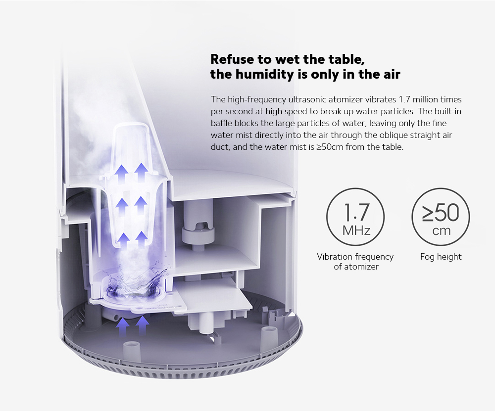 Xiaomi Mijia MJJSQ02LX Silver Ion Antibacterial Humidifier Refuse to wet the table, the humidity is only in the air