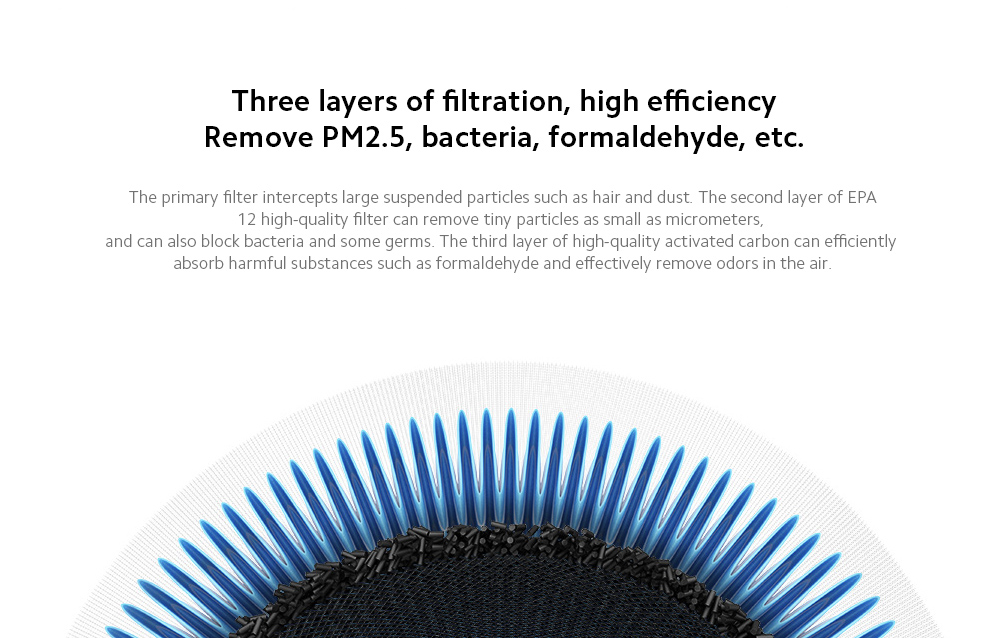 Xiaomi Mijia AC-M6-SC Air Purifier 3 Three layers of filtration, high efficiency