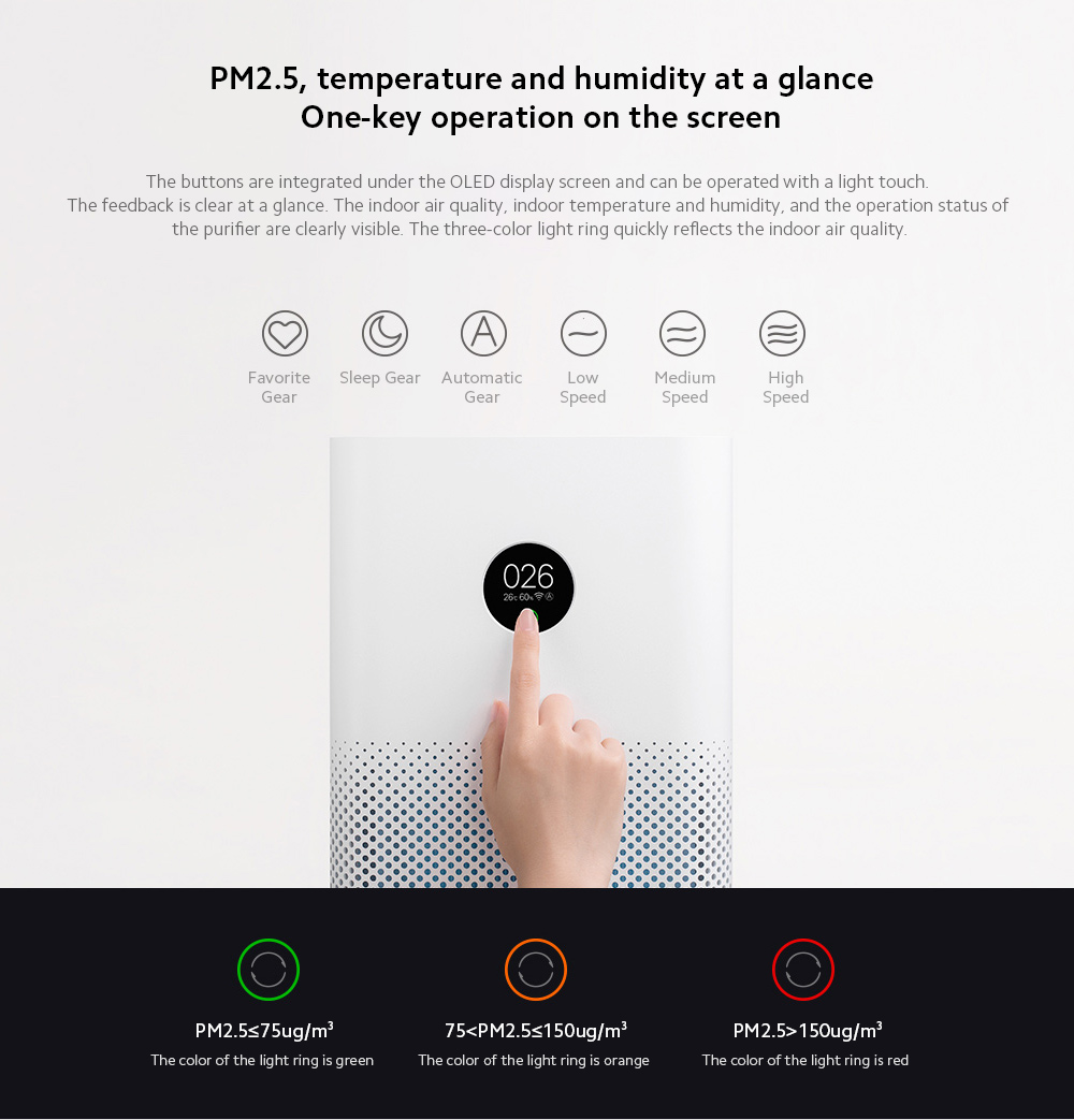 Xiaomi Mijia AC-M6-SC Air Purifier 3 PM2.5, temperature and humidity at a glance