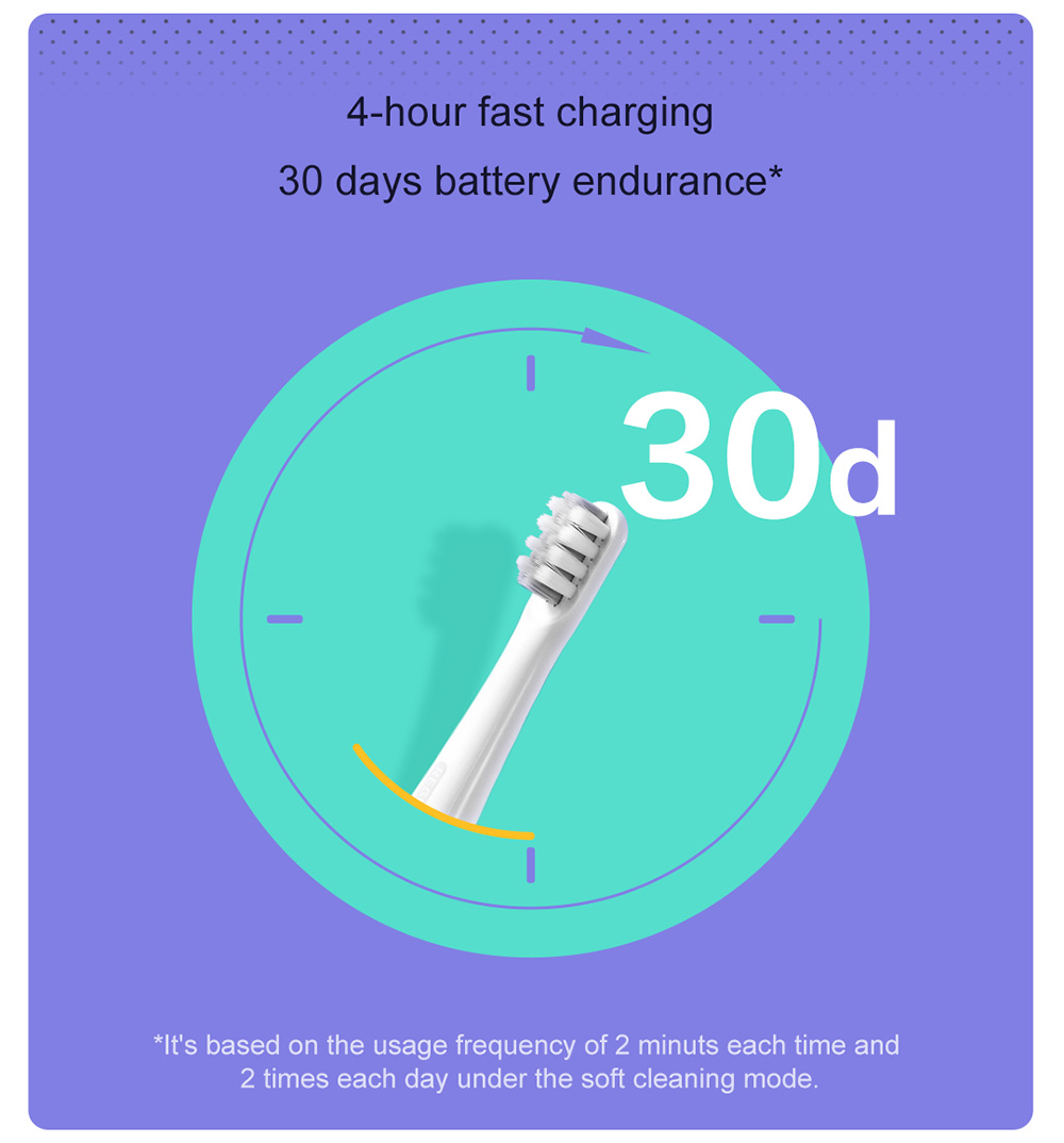 DR.BEI GY1 Sonic Electric Toothbrush (Overseas Version) from Youpin - White