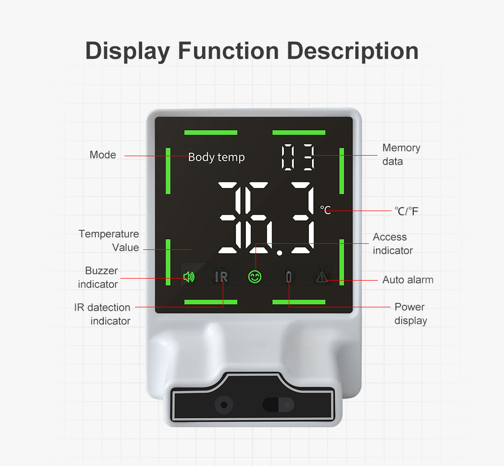 Wall-mounted Infrared Automatic Non-contact Thermometer Display Function Description