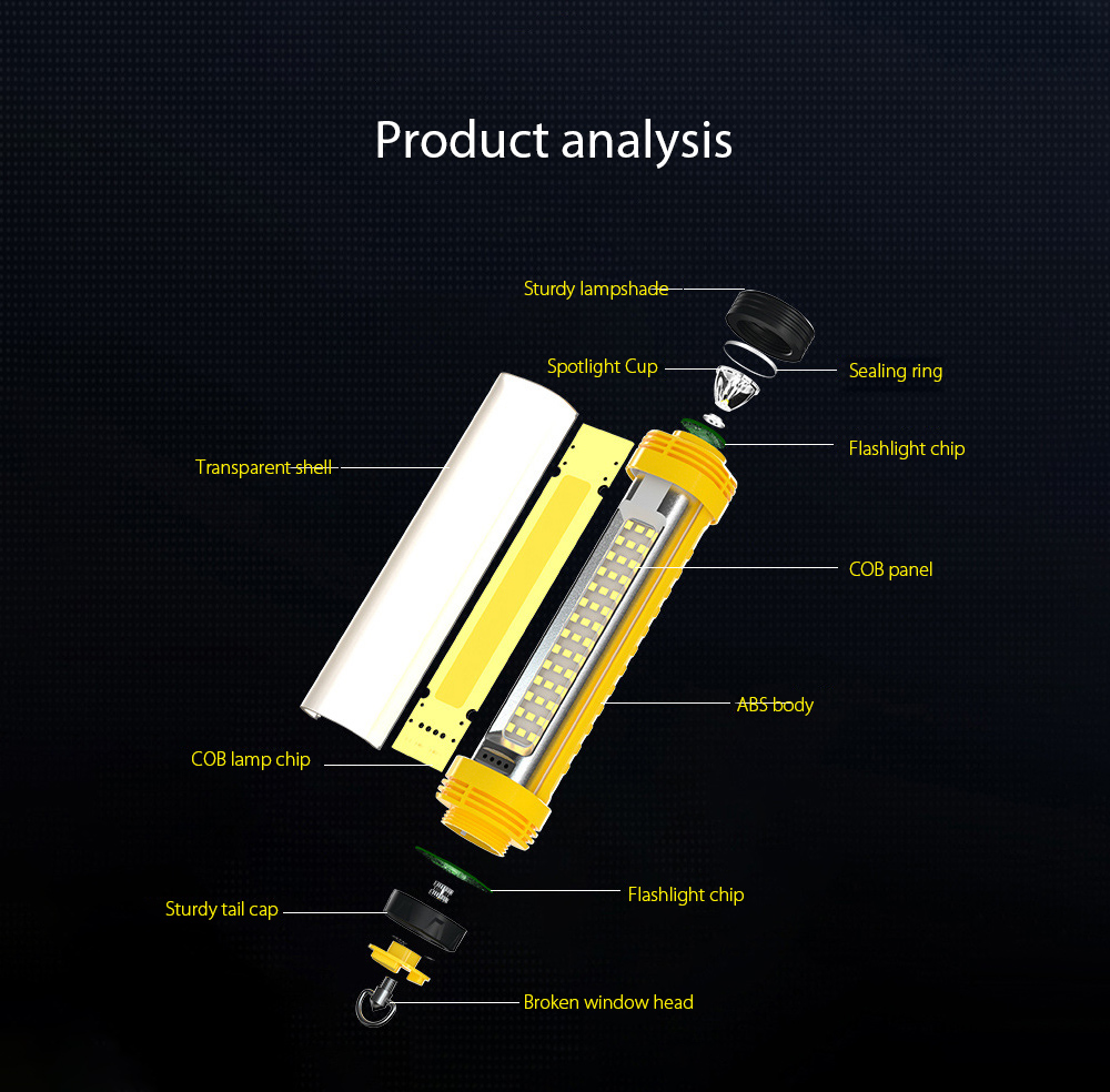 LED Camping Light Product analysis