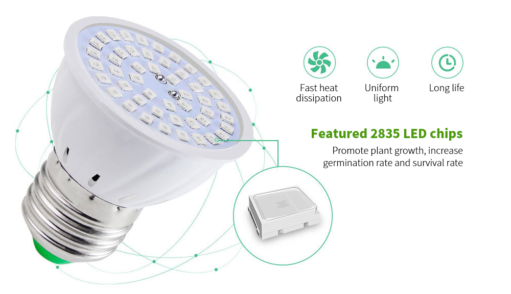 LED Plant Growth Light Bulb Featured 2835 LED chips