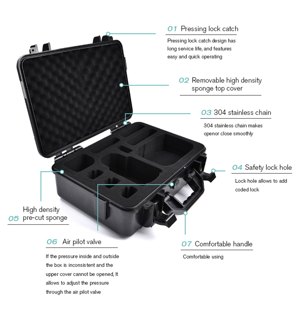 STARTRC Case Box for DJI Mini 2 - Black