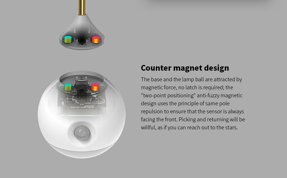 Sensor LED Night Light Counter magnet design