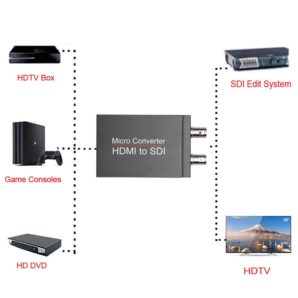 M009 Mini High-definition 3G HDMI to SDI Video Micro Converter with Automatic Detection of Camera Audio Format - Gray Cloud HDMI to SDI