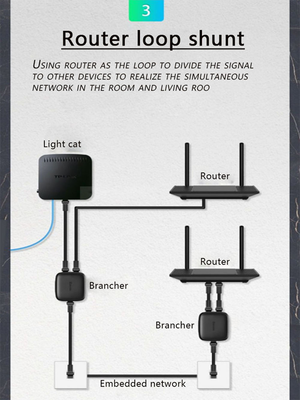 Baseus Network Splitter Extension Hubs - Black