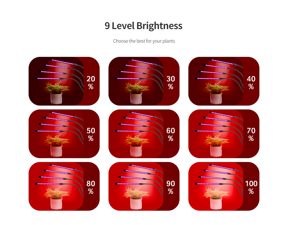 9 level brightness, you can choose the best for your plants