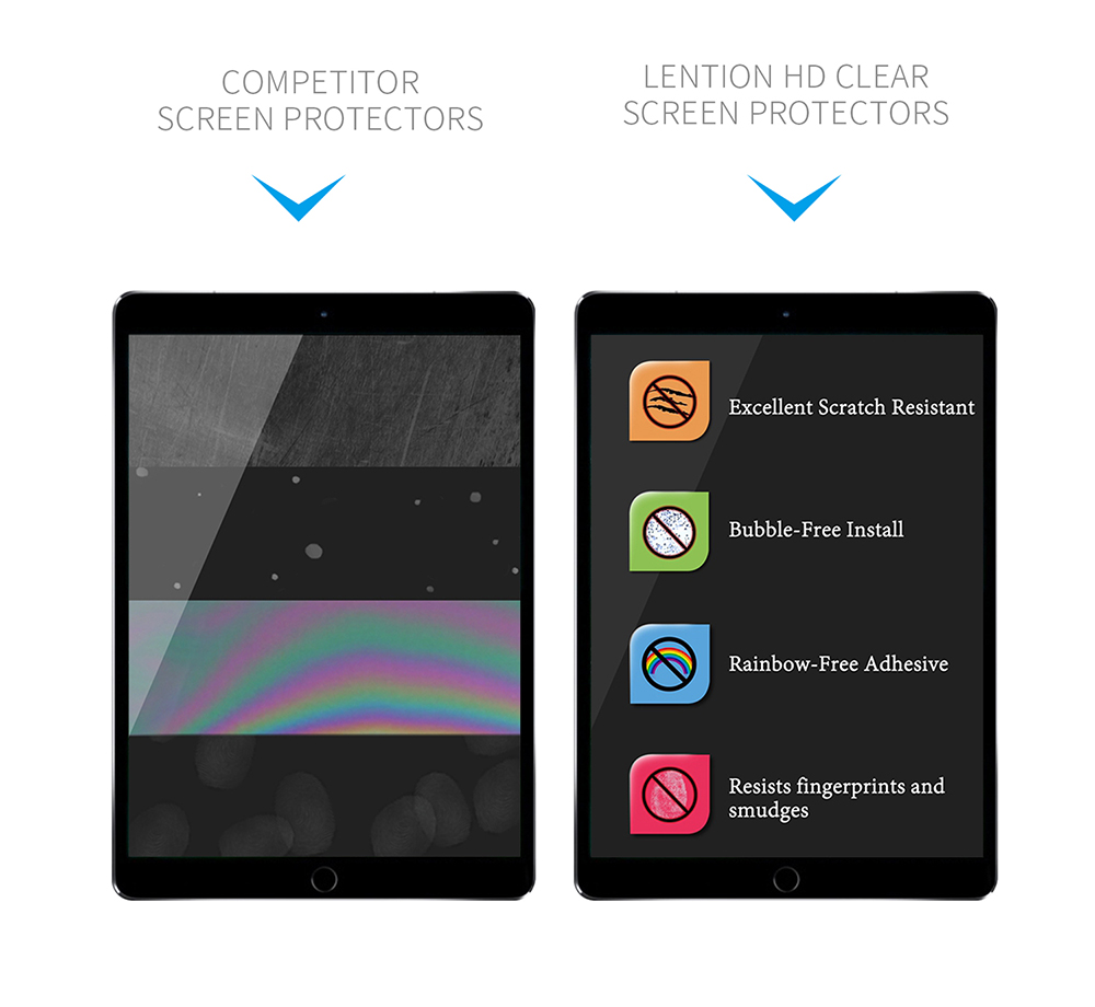 LENTION IPADP-M10.5-AR-SIG Screen Protector Film for iPad Pro 10.5 inch / Air 10.5 inch - Transparent
