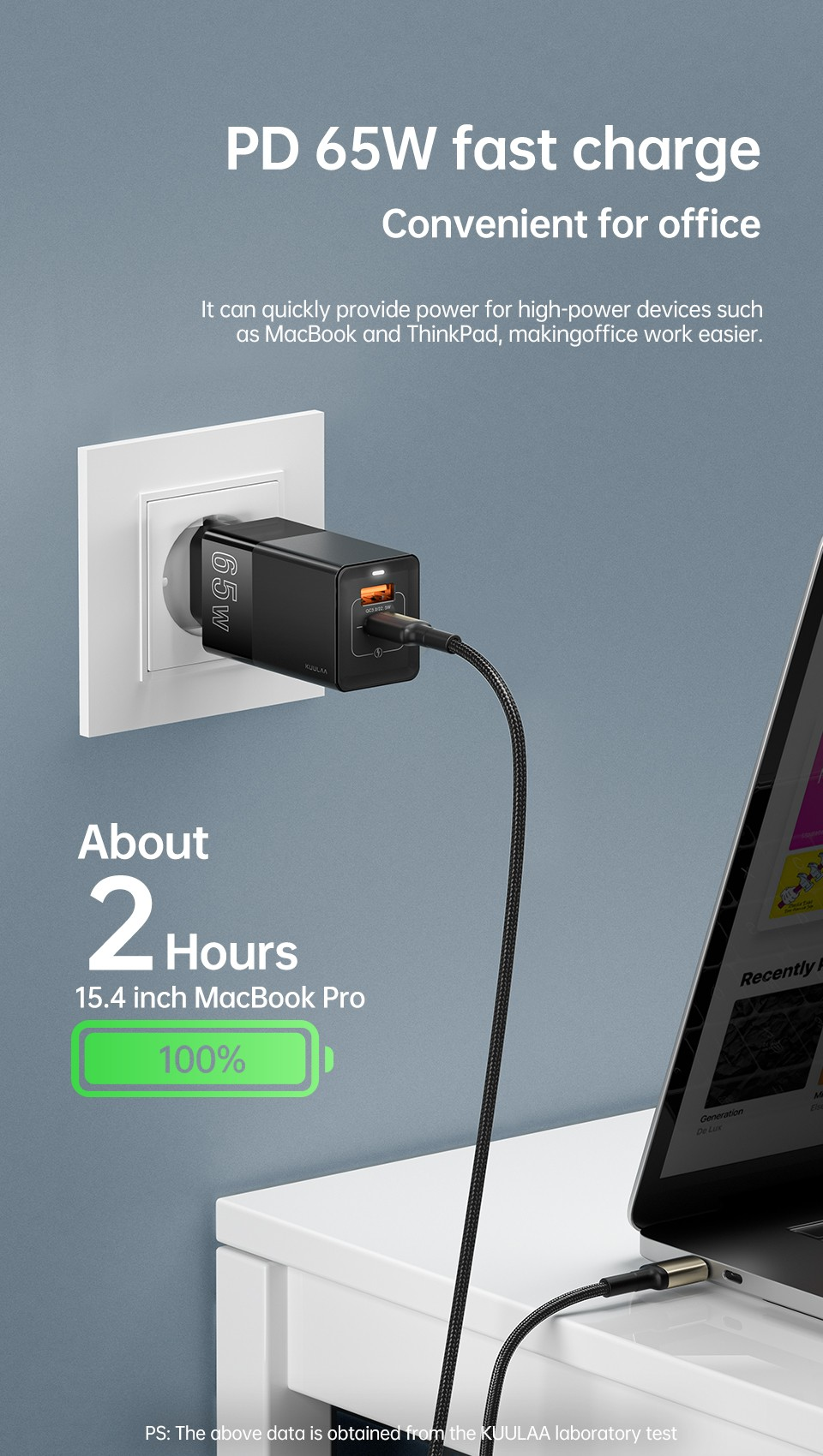 Kuulaa KL-CD14 65W Charger PD 65W fast charge