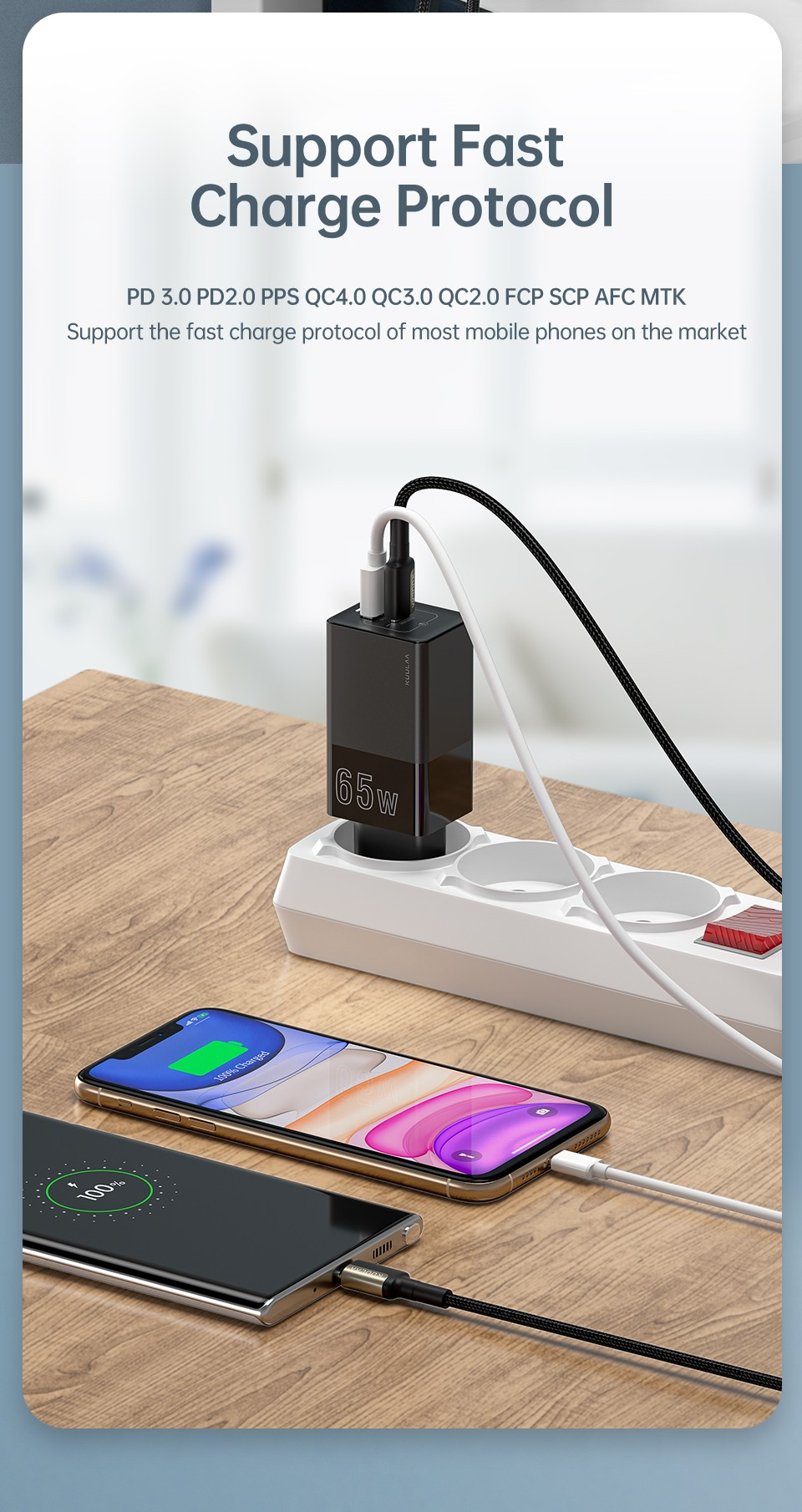 Kuulaa KL-CD14 65W Charger Support Fast Charge Protocol