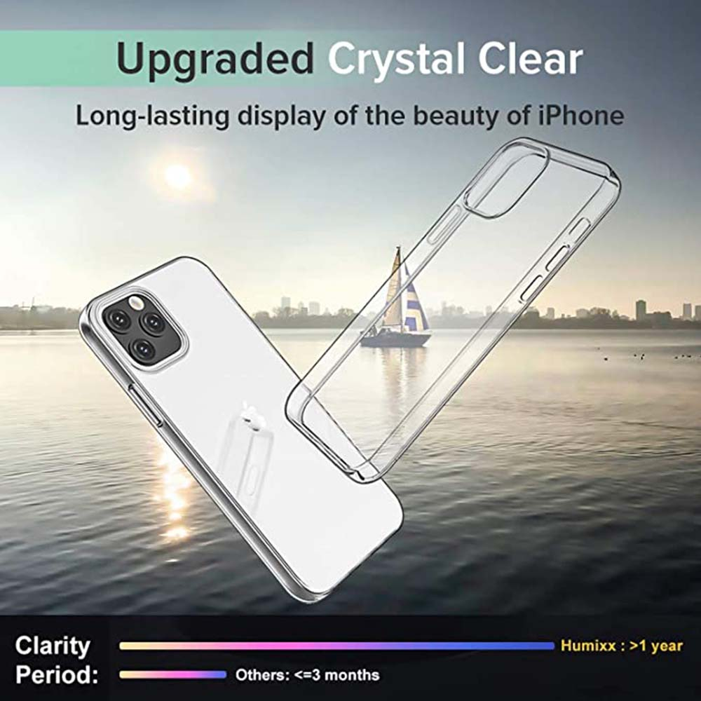 ASLING Phone Cover for iPhone 12 Mini / 12 / 12 Pro / 12 Pro Max 2020 - Transparent for IPhone 12 Mini 5.4 inch