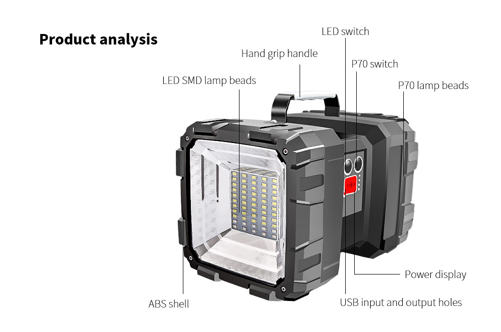 Flashlight Chargeable Super Bright Long Range analysis