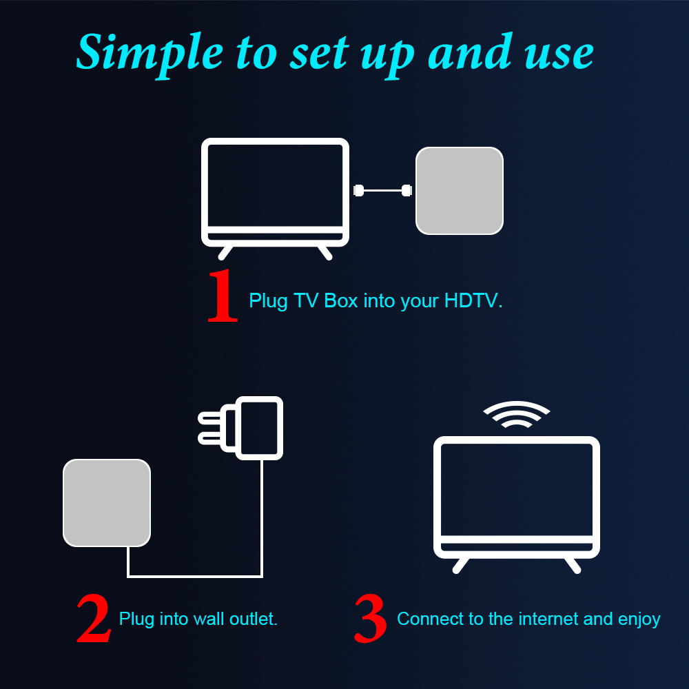 H6 Smart 6K TV Box - Black 2GB + 16GB US Plug