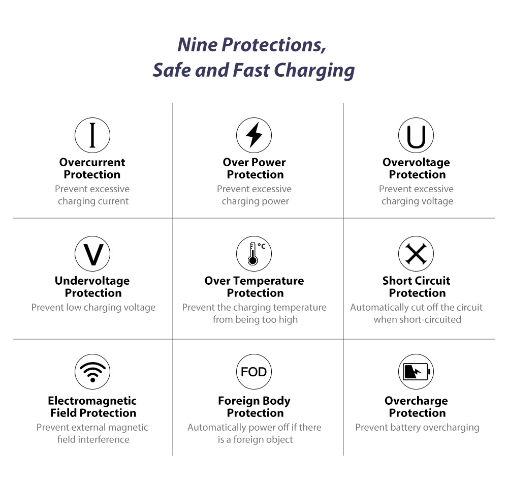 V3S Car Wireless Magnetic Charging Mobile Phone Bracket Universal Induction Opening and Closing - Black Nine Protections, Safe and Fast Charging