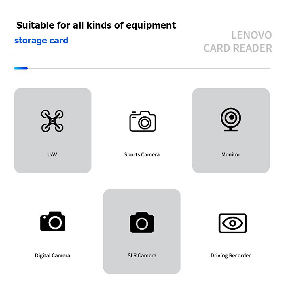 Lenovo D204 Memory Card Reader 5Gbps USB 3.0 Memory Card Reader 2-In-1 SD TF Card Portable Adapter For PC Computer - Black D204 2-In-1