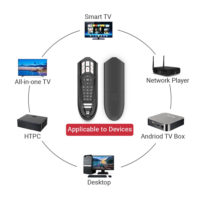 R1 Google Voice Remote Control Air Mouse Controller for TV Box - Black