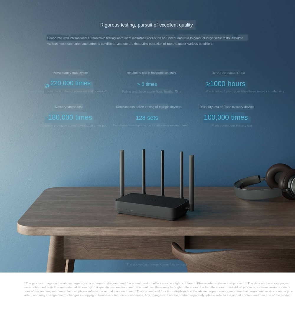 Xiaomi 4 Pro Wireless Router - Black