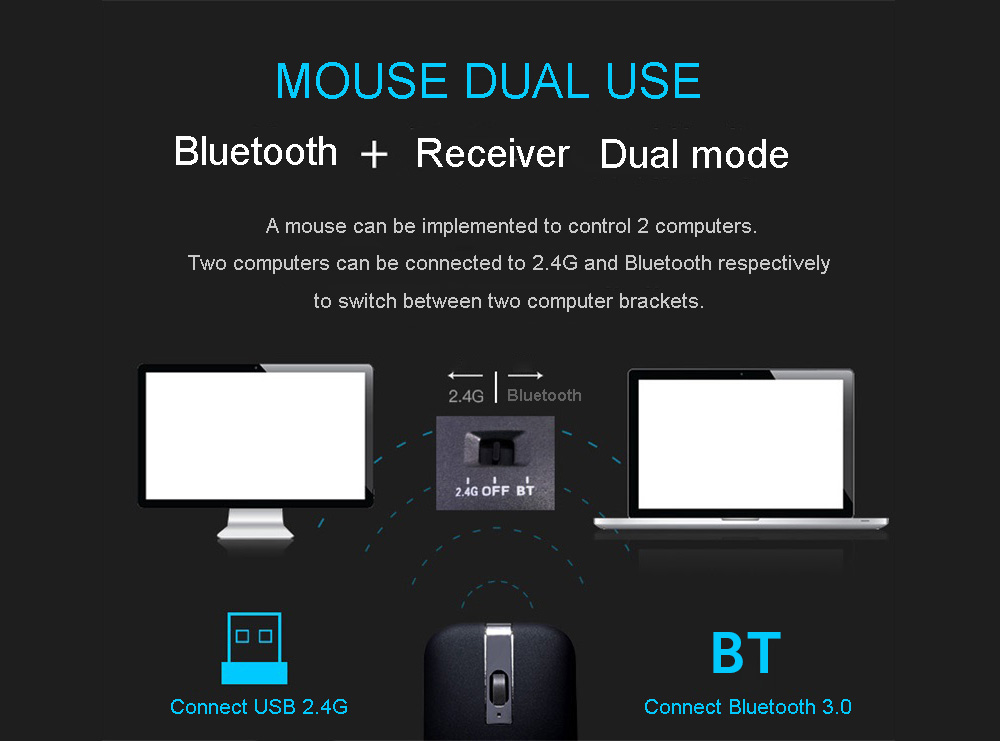 M9 Bluetooth Wireless Mouse - Platinum Single Mode 2.4G