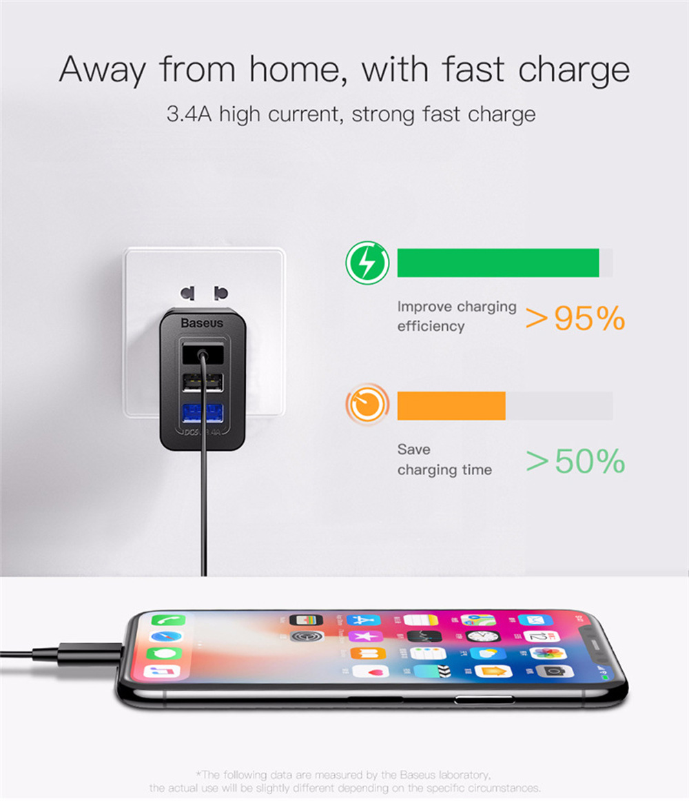 Baseus Duke Series Travel Charger - Black