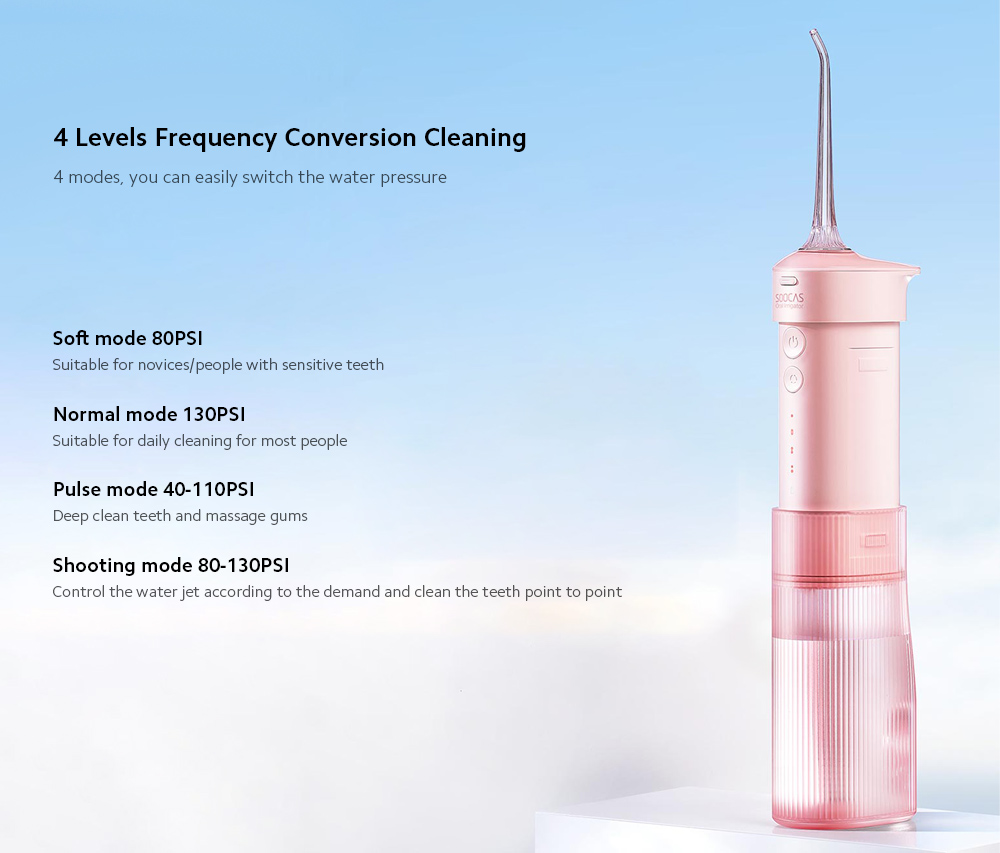 W1 Pull-out Electric Water Flosser from Youpin - Pink