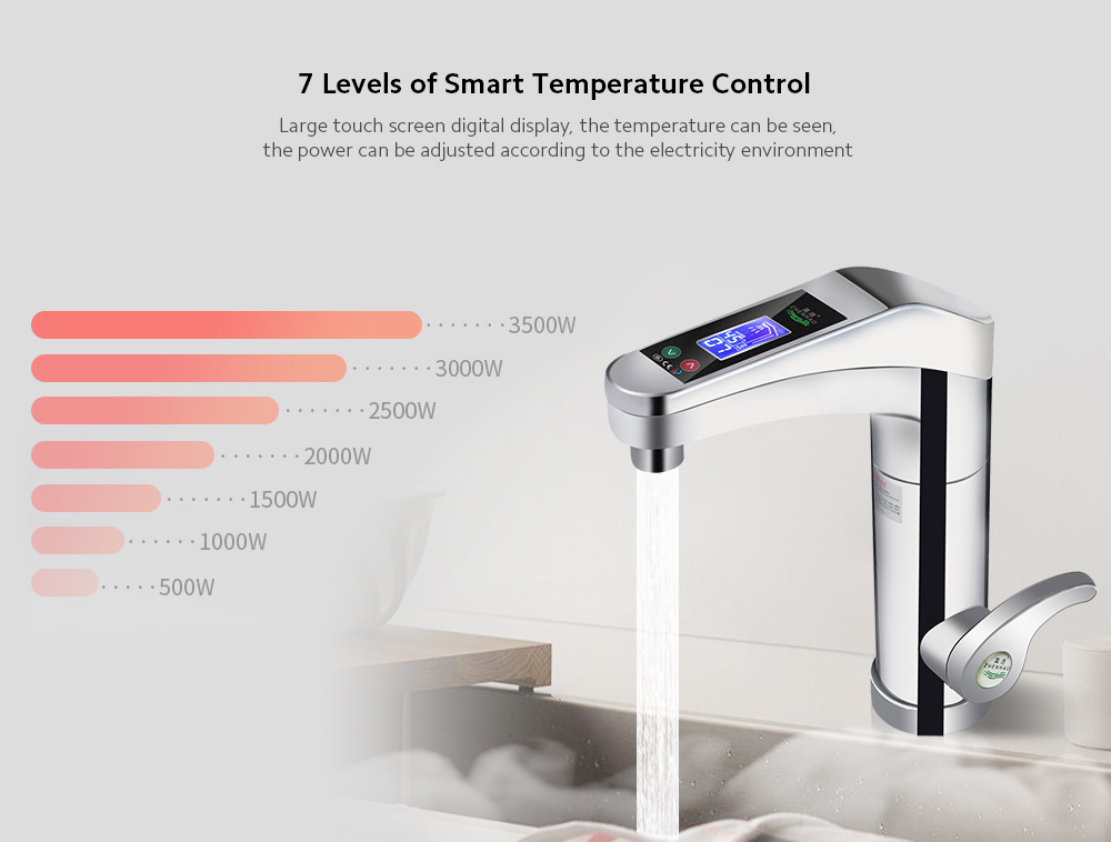 Instant Heating Digital Display Electric Heat Faucet Hot and Cold Water Heater - Golden