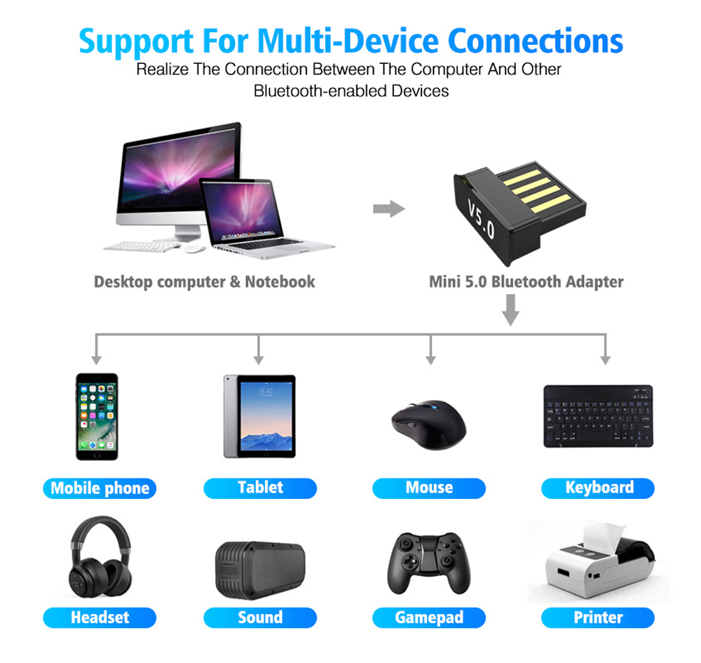 USB Bluetooth 5.0 Adapter Dongle for PC Computer - Black