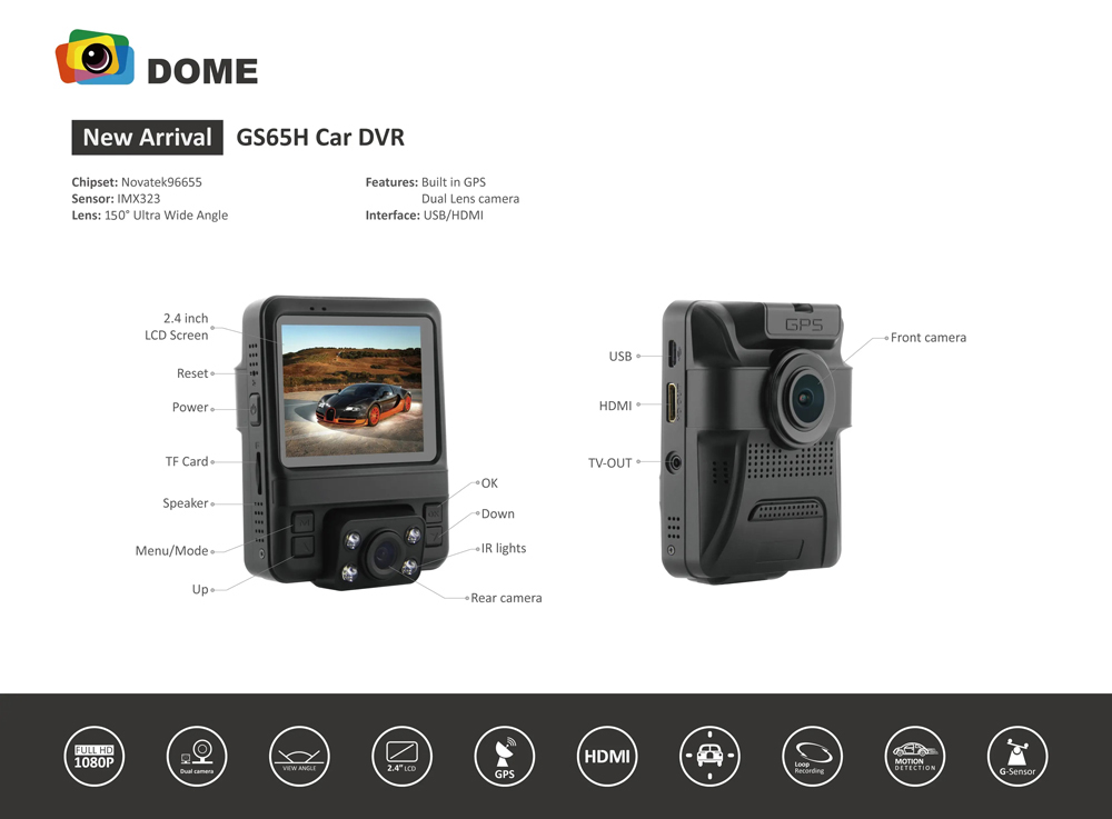 Azdome GS65H Mini Dual Lens Car DVR - Black