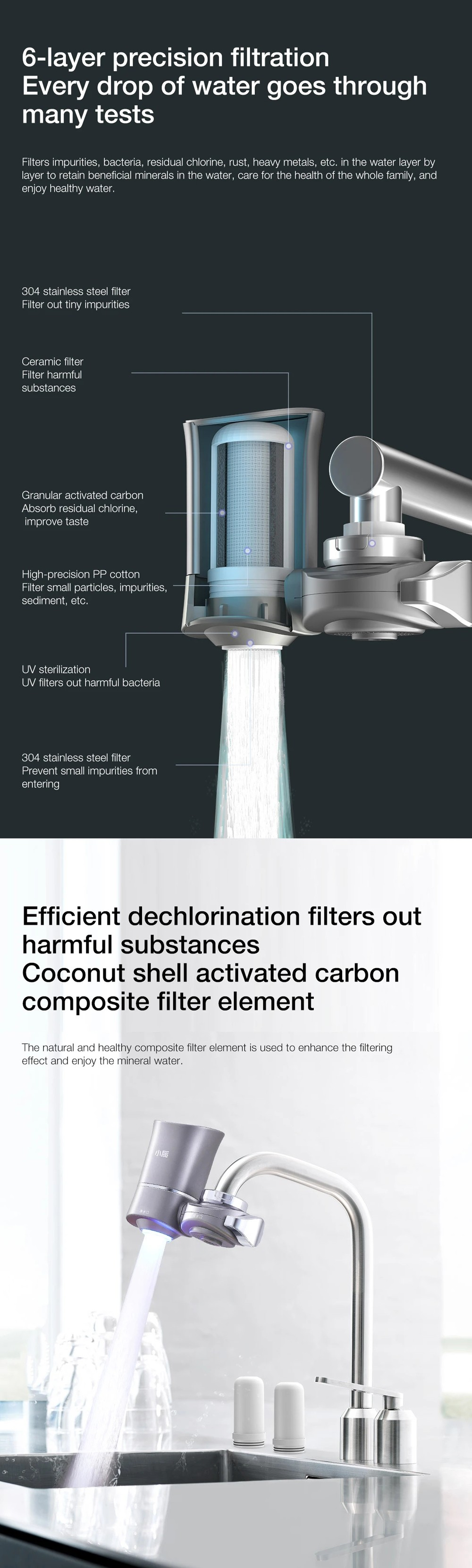 Hydropower Sterilization Faucet Water Purifier from Youpin - Silver Filter element