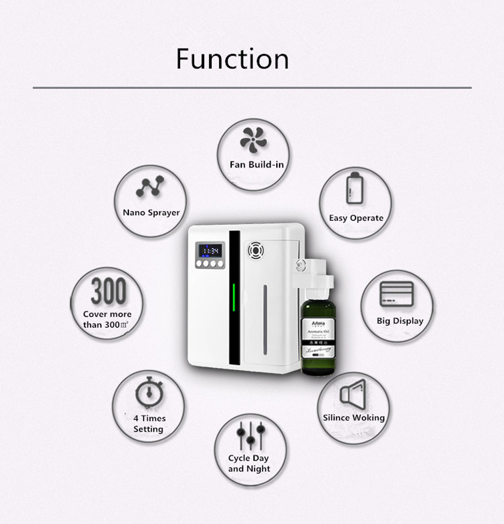 AF-05 3.3W 12V 160ml Essential Scented Oil Aroma Diffuser Humidifier Aroma Fragrance Machine for Home Hotel Office - White