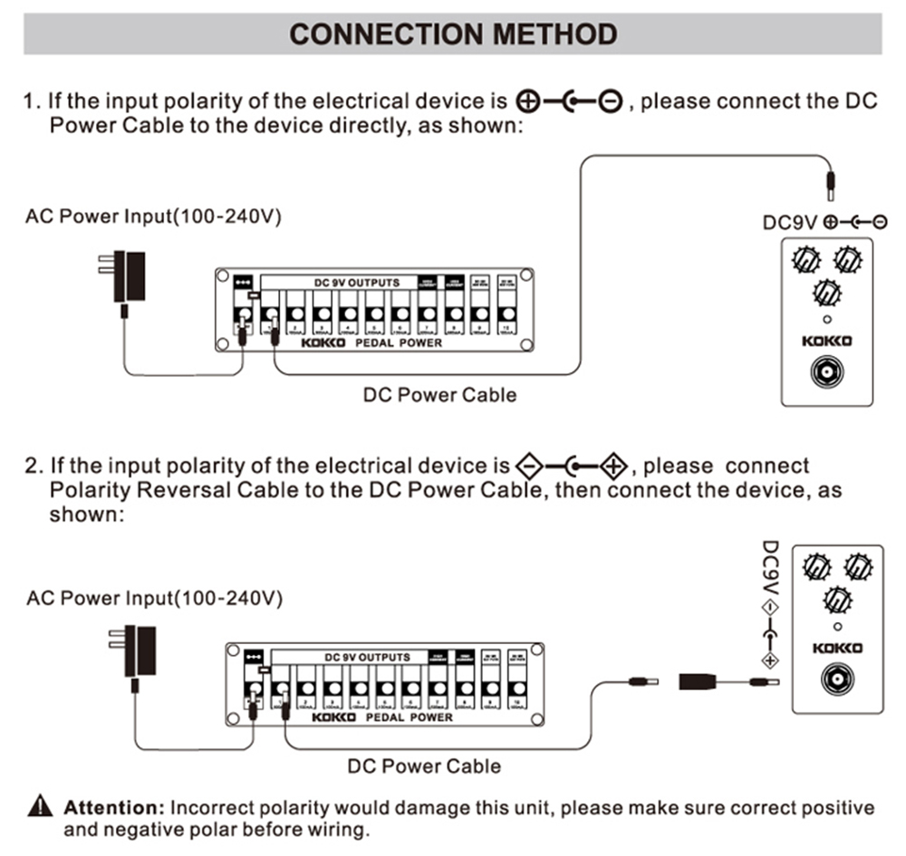 Nice Ac Plug Polarity Ideas - Simple Wiring Diagram Images ...